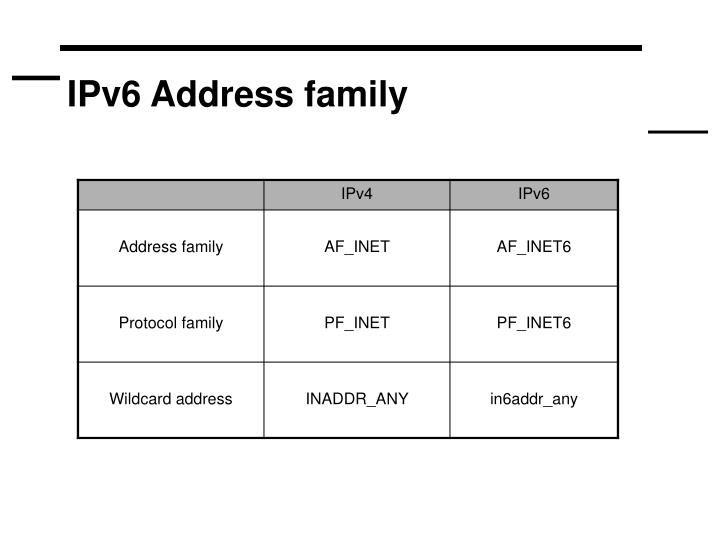 IPv6 Address family