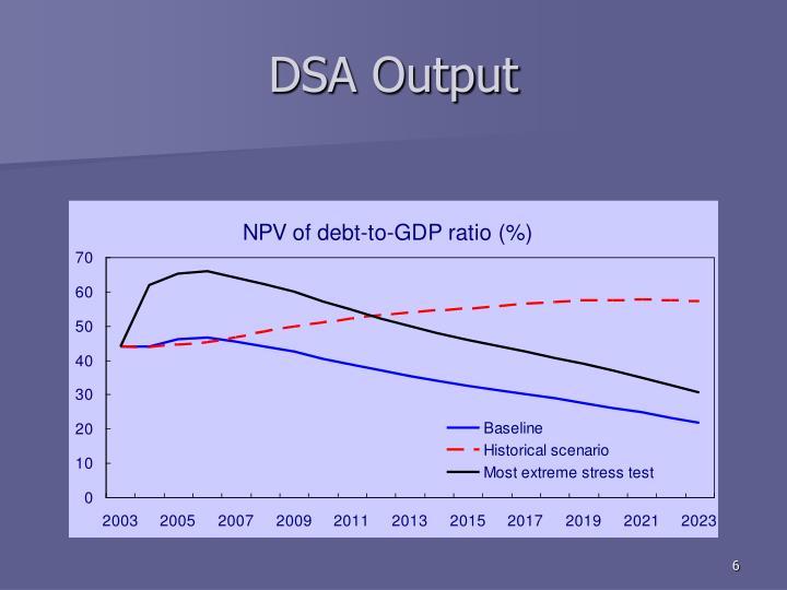 DSA Output