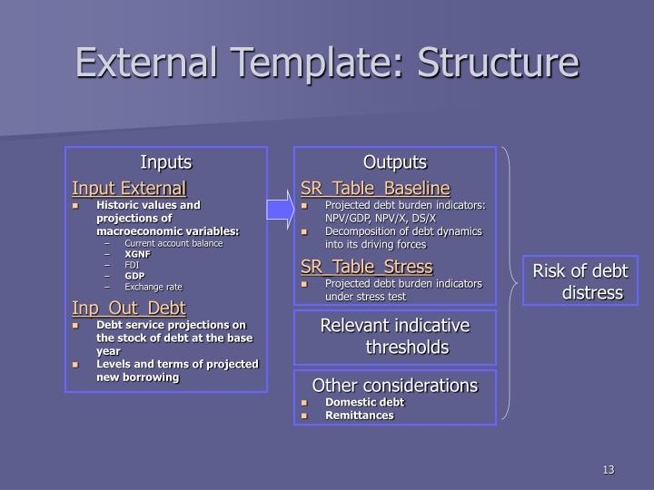 External Template: Structure