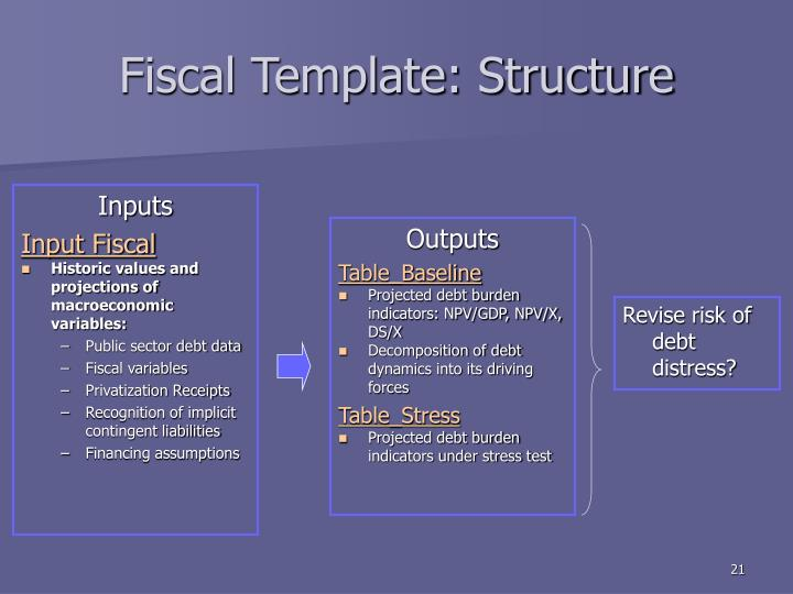 Fiscal Template: Structure