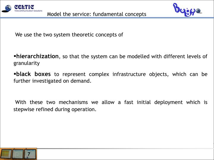 Model the service: