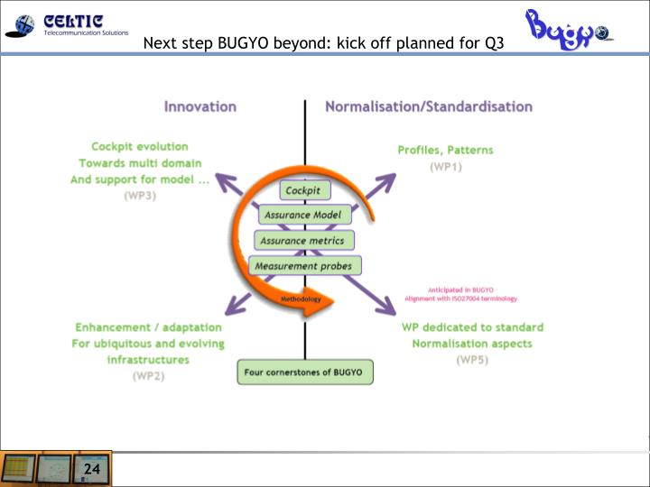 Next step BUGYO beyond: kick off planned for Q3