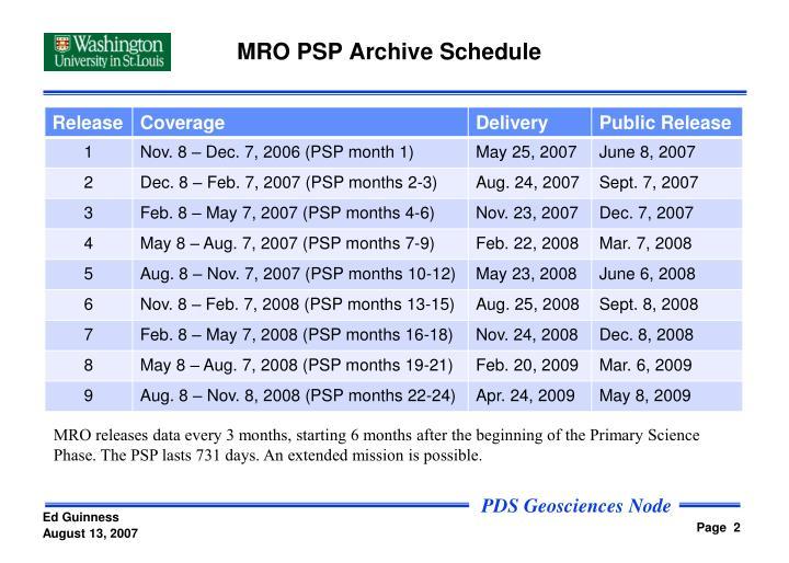 MRO PSP Archive Schedule