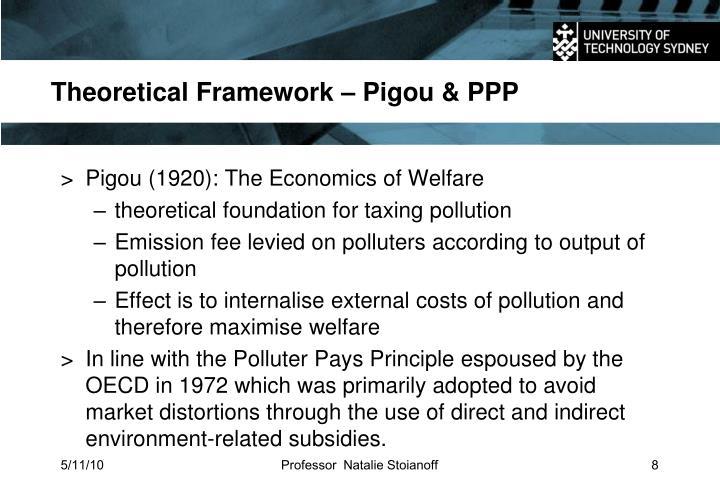 Theoretical Framework – Pigou & PPP