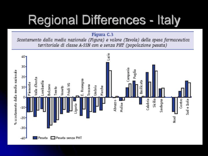 Regional Differences - Italy