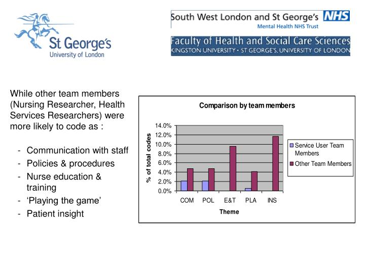 While other team members (Nursing Researcher, Health Services Researchers) were more likely to code as :