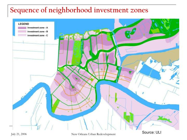 Sequence of neighborhood investment zones
