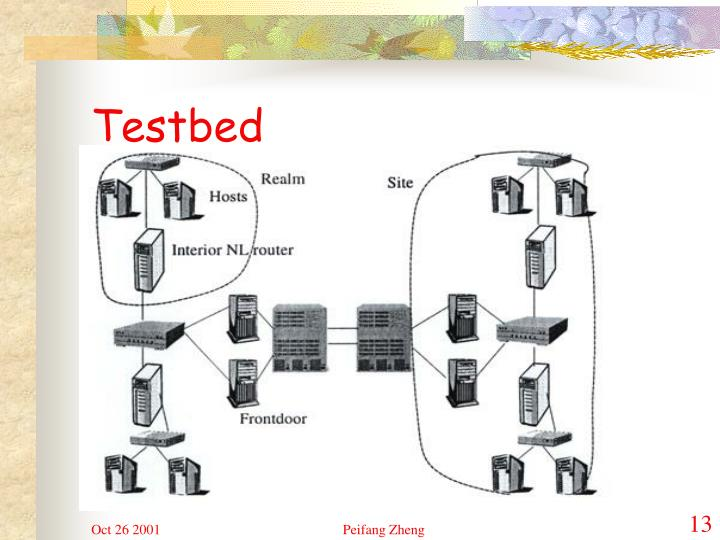 Testbed