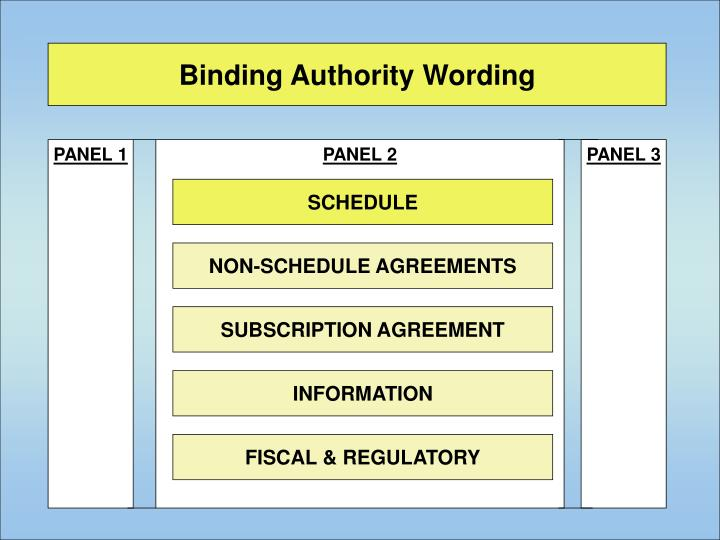 Binding Authority Wording
