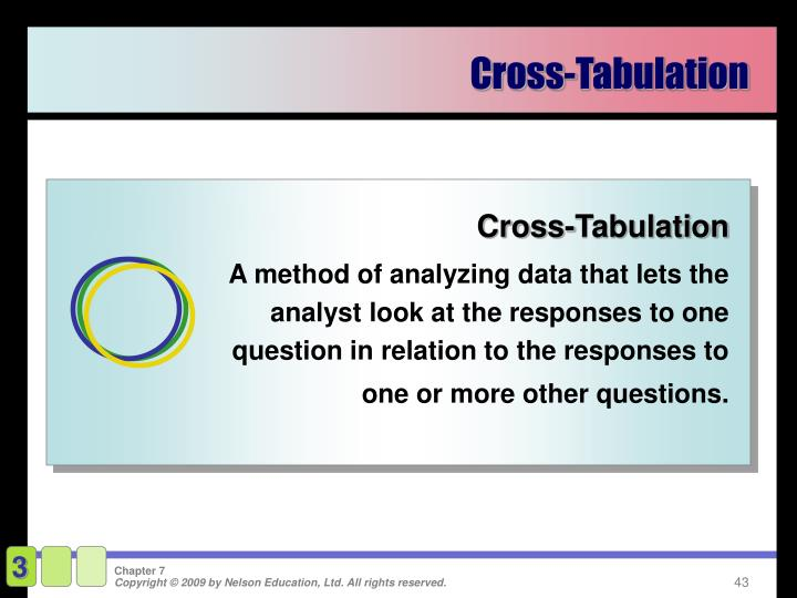 Cross-Tabulation
