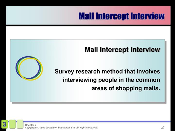 Mall Intercept Interview