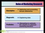 roles of marketing research