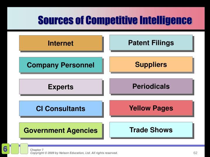 Patent Filings