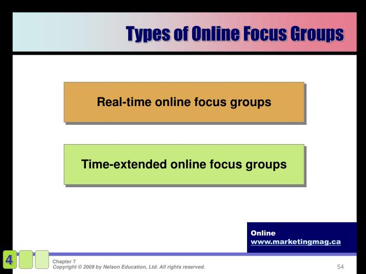 Types of Online Focus Groups