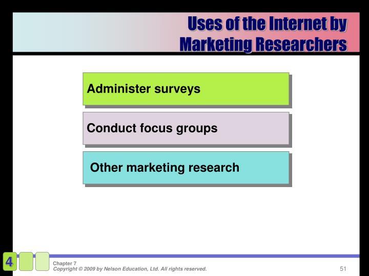 Administer surveys