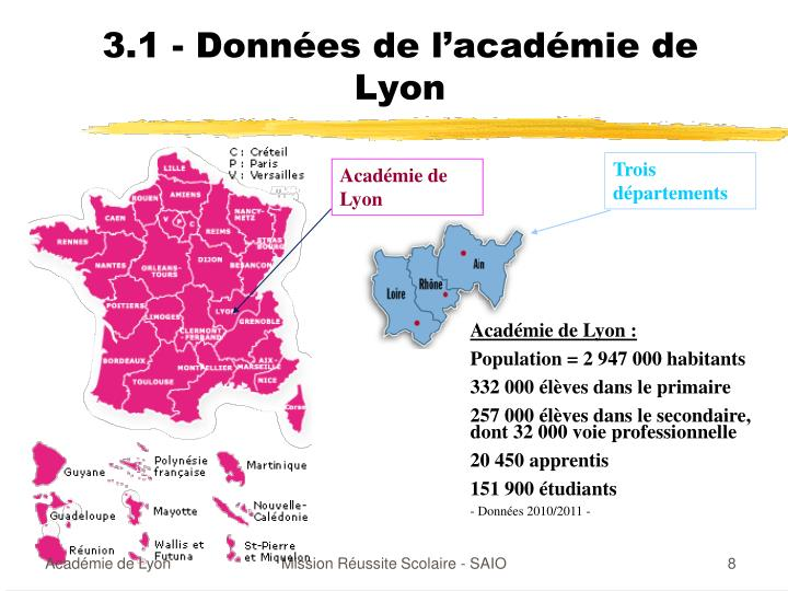 3.1 - Données de l'académie de Lyon