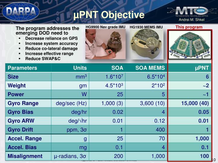 µPNT Objective