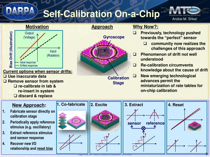 Self-Calibration On-a-Chip