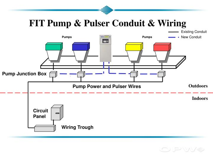 FIT Pump & Pulser Conduit & Wiring