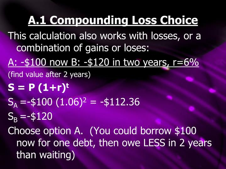 A.1 Compounding Loss Choice