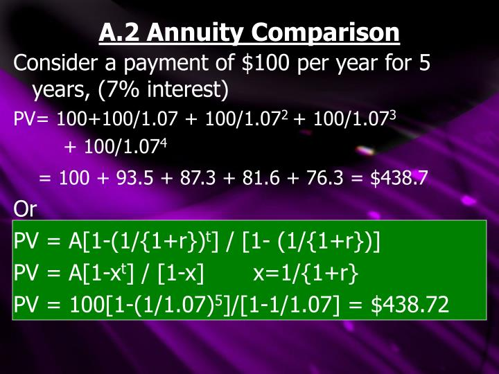 A.2 Annuity Comparison