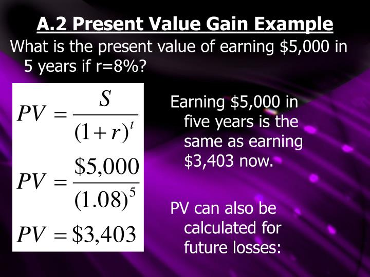 A.2 Present Value Gain Example