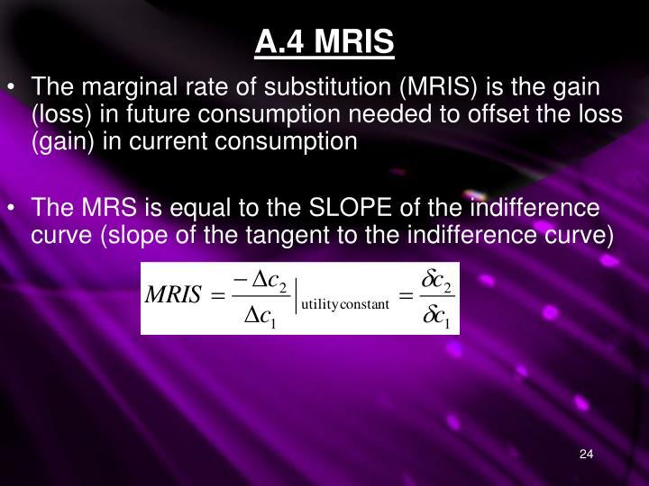 A.4 MRIS