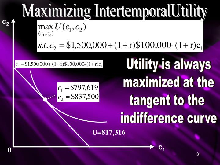 Maximizing IntertemporalUtility