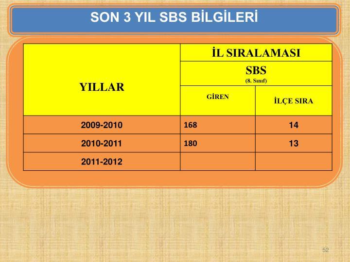 SON 3 YIL SBS BİLGİLERİ
