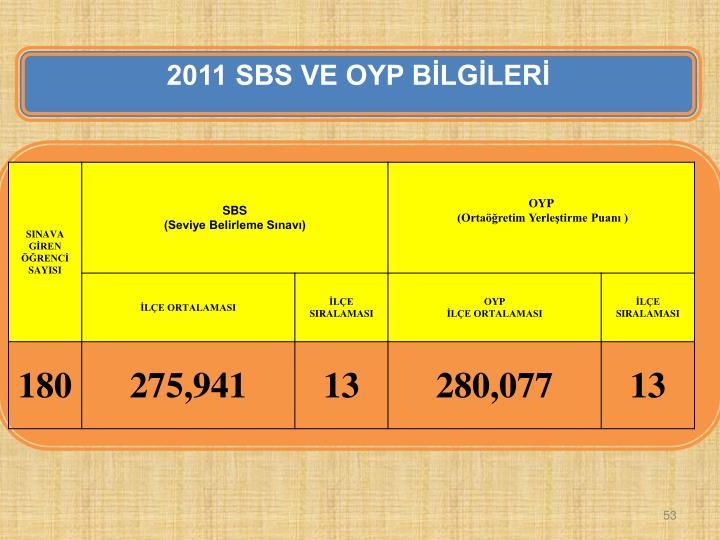 2011 SBS VE OYP BİLGİLERİ
