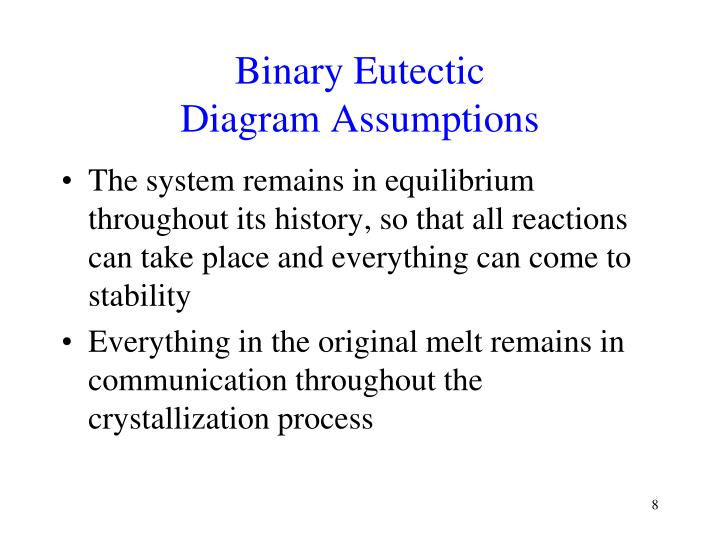 Binary Eutectic