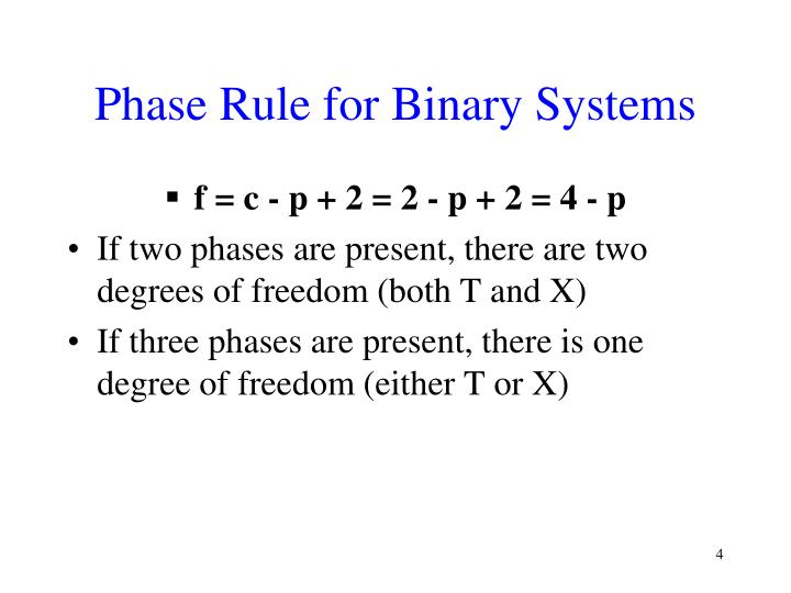 Phase Rule for Binary Systems