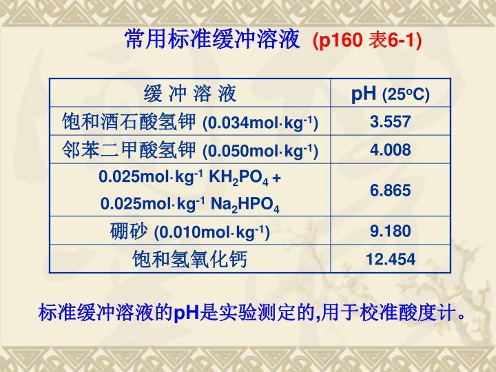 常用标准缓冲溶液