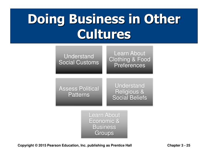 Doing Business in Other Cultures