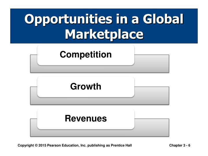 Opportunities in a Global Marketplace