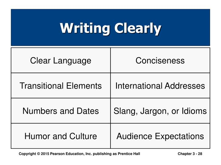 Clear Language