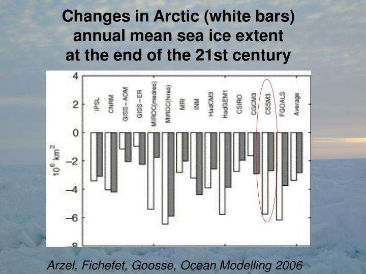 Changes in Arctic (white bars)