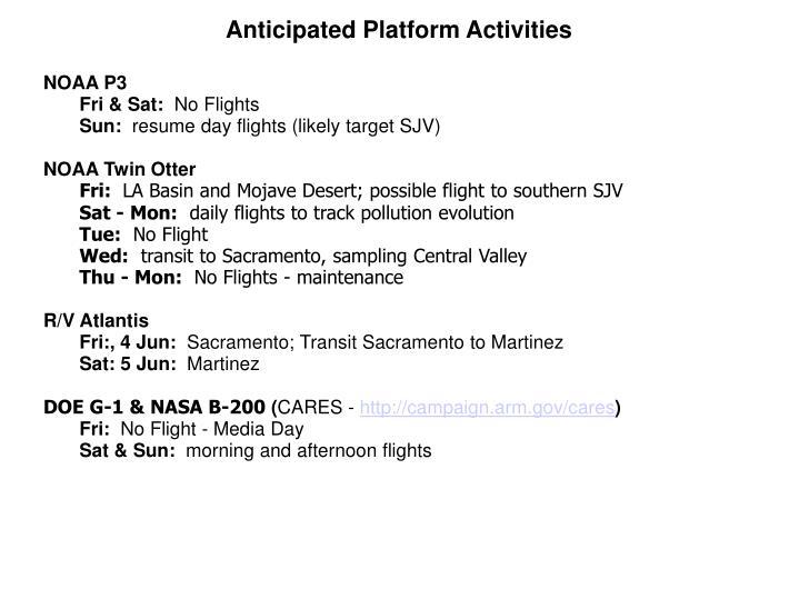 Anticipated Platform Activities