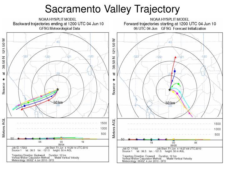Sacramento Valley Trajectory