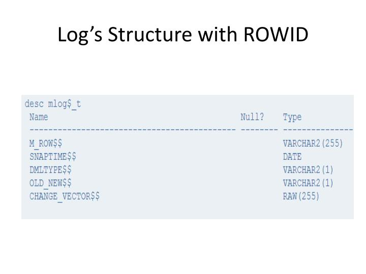 Log's Structure with ROWID