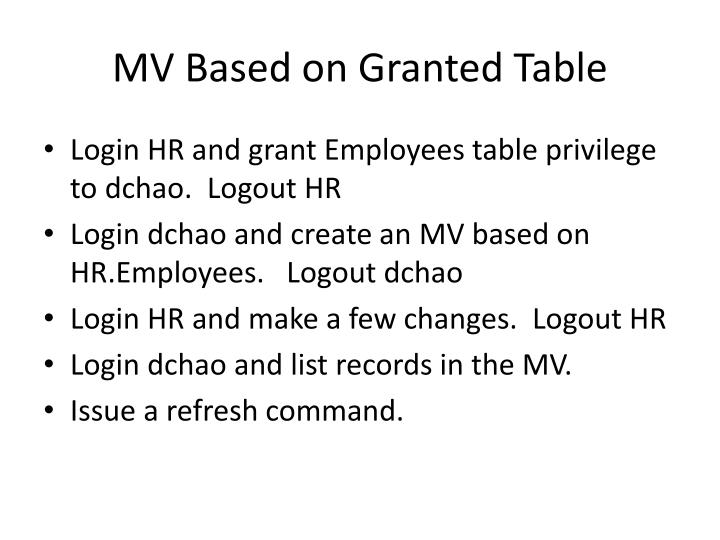 MV Based on Granted Table