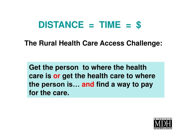 DISTANCE  =  TIME  =  $