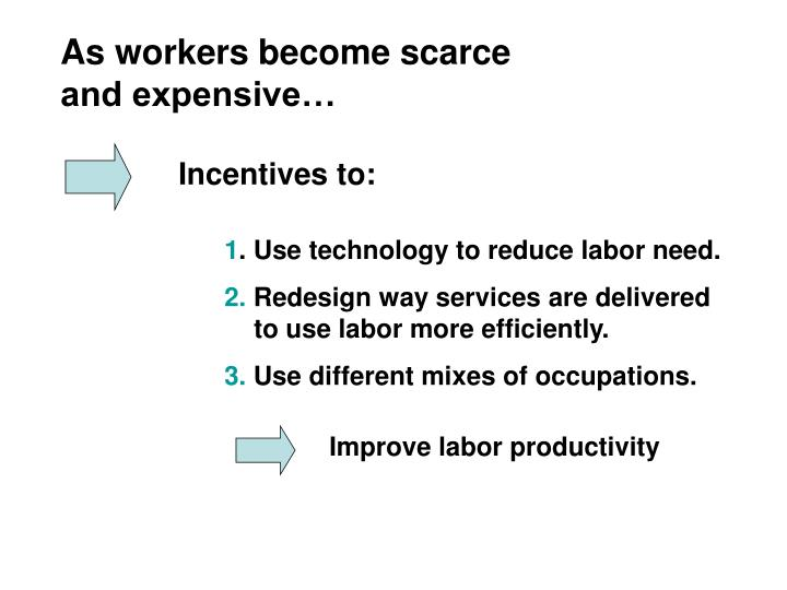 As workers become scarce and expensive…