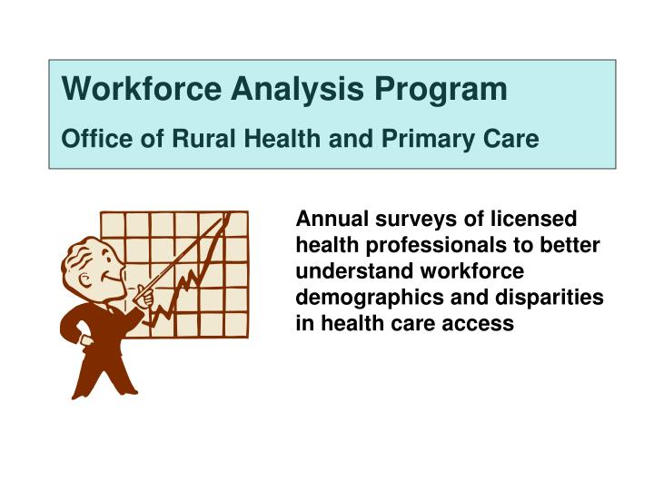 Workforce Analysis Program