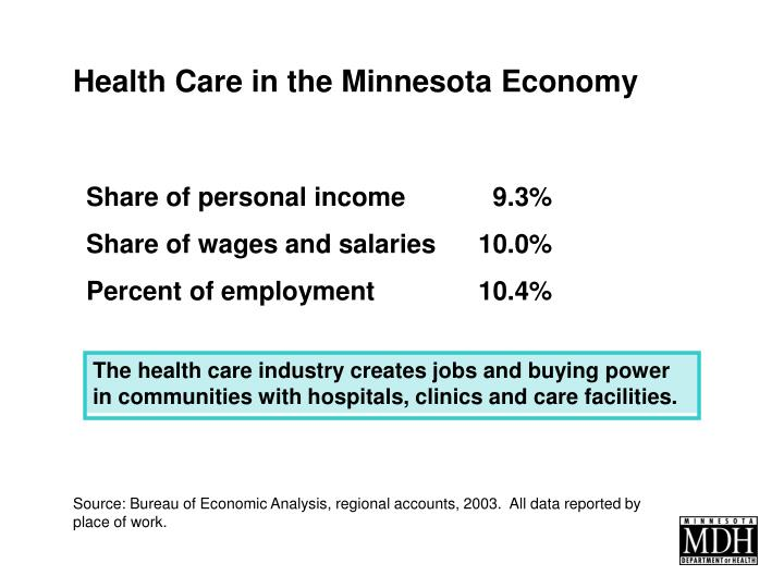 Health Care in the Minnesota Economy