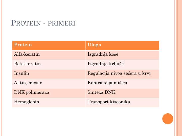 Protein - primeri
