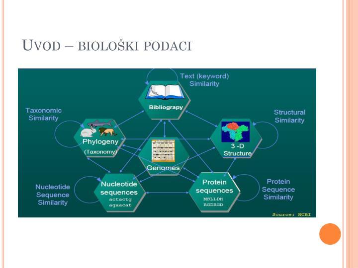 Uvod – biološki podaci