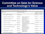 committee on data for science and technology s value