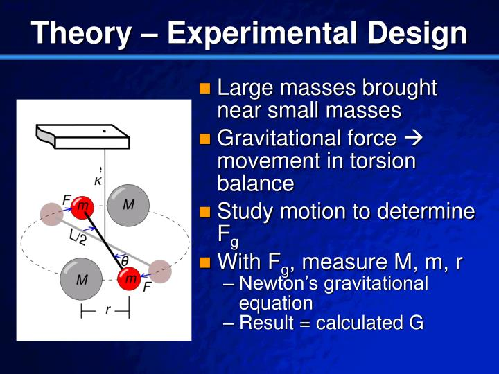 Theory – Experimental Design