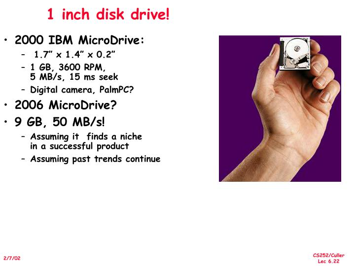 1 inch disk drive!